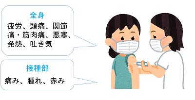 ワクチンの副反応